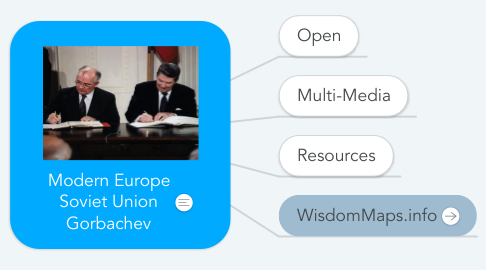 Mind Map: Modern Europe Soviet Union Gorbachev
