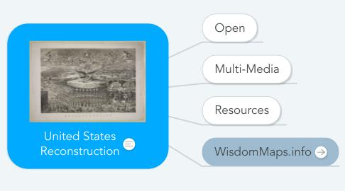 Mind Map: United States Reconstruction