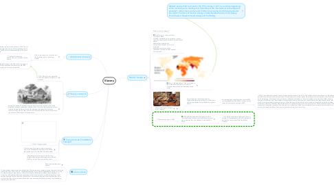 Mind Map: Slavery