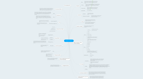 "Mind Map: Analyse af ""Helium"""
