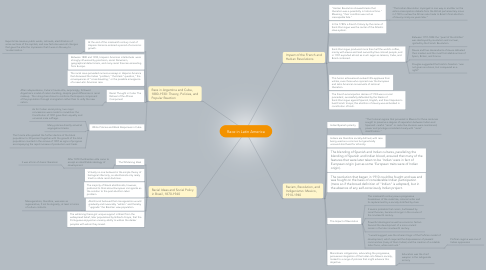Mind Map: Race in Latin America