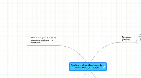 Mind Map: Synthèse du livre Mainstream deFrédéric Martel, Mars 2010