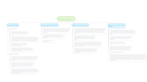 Mind Map: Llicencies de software