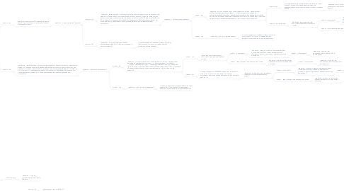 Mind Map: Оператор - Добрый день, ___________! Компания Цифровые технологии. Вы оставляли заявку на нашем сайте на консультацию по офисному интернету. Вам удобно сейчас разговаривать?