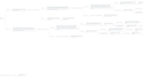 Mind Map: Оператор - Добрый день, ___________! Компания Цифровые технологии. Вы оставляли заявку на нашем сайте на консультацию по интернету в частном доме. Вам удобно сейчас разговаривать?