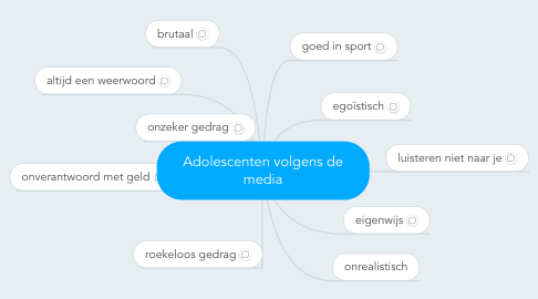 Mind Map: Adolescenten volgens de media