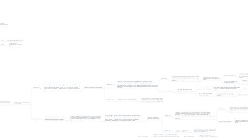 Mind Map: Добрый день, ___________! Компания Цифровые технологии. Вы оставляли заявку на нашем сайте на консультацию по игре в Доту по загородному интернету. Вам удобно сейчас разговаривать?