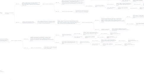 Mind Map: Добрый день, ___________! Компания Цифровые технологии. Вы оставляли заявку на нашем сайте на консультацию по 3G/4G интернету. Вам удобно сейчас разговаривать?