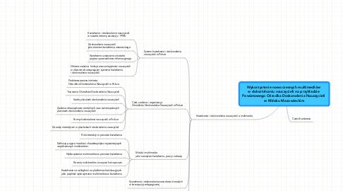 Mind Map: Wykorzystanie nowoczesnych multimediów  w dokształcaniu nauczycieli na przykładzie  Powiatowego Ośrodka Doskonalenia Nauczycieli  w Mińsku Mazowieckim