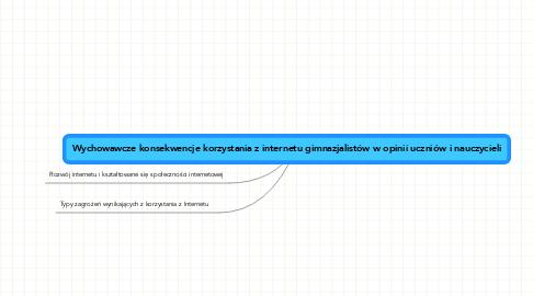 Mind Map: Wychowawcze konsekwencje korzystania z internetu gimnazjalistów w opinii uczniów i nauczycieli