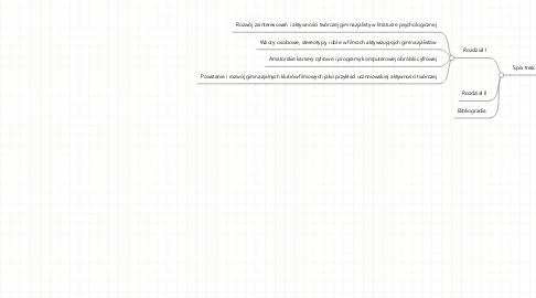 Mind Map: Rola filmu w rozwoju zainteresowań i aktywności twórczej gimnazjalistów