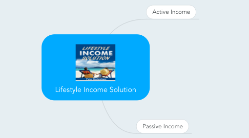 Mind Map: Lifestyle Income Solution