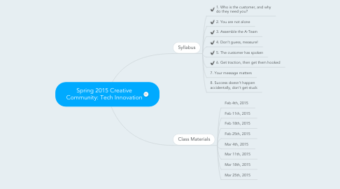 Mind Map: Spring 2015 Creative Community: Tech Innovation