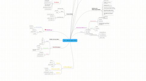 Mind Map: Tools und Medieneigenschaften