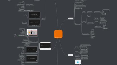 Mind Map: Parcours de billes