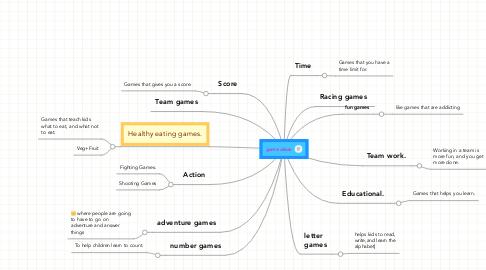 game ideas | MindMeister Mind Map on