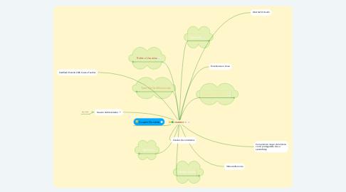 Mind Map: Todo sobre Chamilo LMS