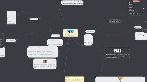 Mind Map: Criminalística y Criminología. Diferencias.