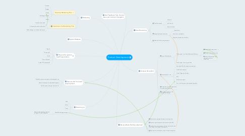 Mind Map: Product Development