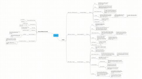 Mind Map: Scenario