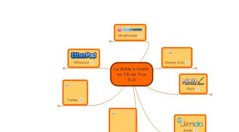 Mind Map: La Boîte à Outils en TD de Tice (L3)