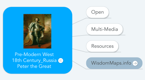 Mind Map: Pre-Modern West 18th Century_Russia Peter the Great