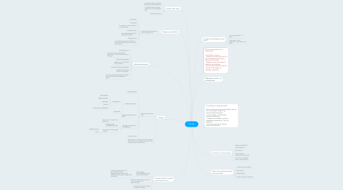 Mind Map: Pressen