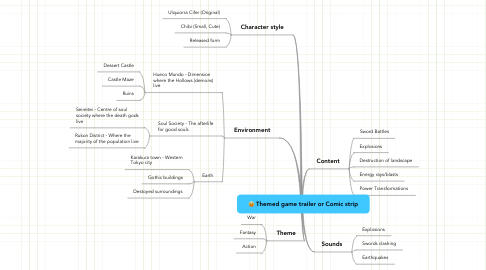Mind Map: Themed game trailer or Comic strip