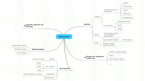 Mind Map: Natuurrampen