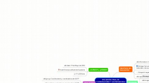 Mind Map: ENCUENTRO FINAL DECOORDINADORES Y COORDINADORASDE GGTT Curso 2009-2010