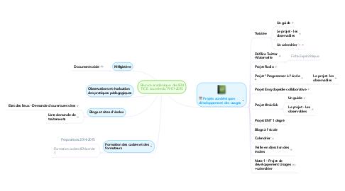 Mind Map: Réunion académique  des IEN TICE  Journée du 19-01-2015