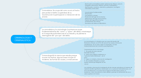 Mind Map: CRIMINOLOGIA Y CRIMINALISTICA