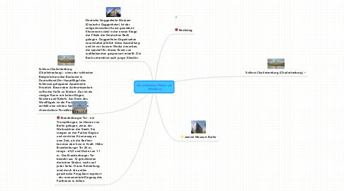 Mind Map: die schönsten Plätze vonHamburg