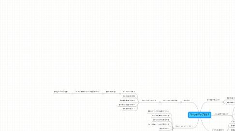 Mind Map: マインドマップとは?