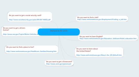 Mind Map: Welcome to the U.S.A. http://www.welcometousa.gov/default.htm