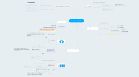 Mind Map: 26. Proxy Enrollment 2