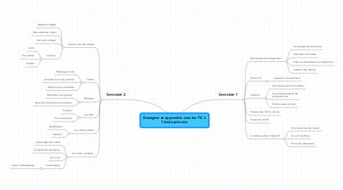 Mind Map: Enseigner et apprendre avec les TIC àl