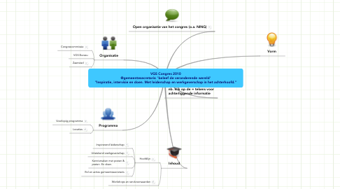 Mind Map: VGS Congres 2010 @gemeentesecretaris: