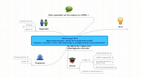 """Mind Map: VGS Congres 2010 @gemeentesecretaris: 'beleef de veranderende wereld' """"Inspiratie, intervisie en doen. Met leiderschap en werkgeverschap in het achterhoofd."""""""