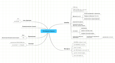Mind Map: Perl dynamic features