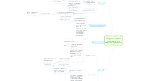 Mind Map: Análisis crítico de discurso del Decreto 170 de Subvención Diferenciada para  Necesidades Educativas Especiales: El diagnóstico como herramienta de gestión