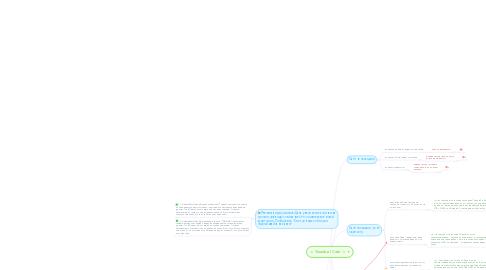 Mind Map: <- Youtube | Сайт ->