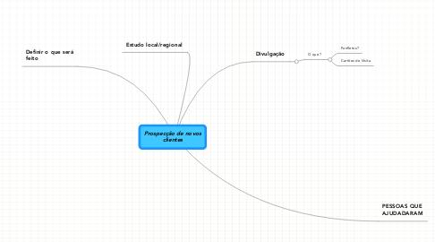 Mind Map: Prospecção de novos clientes