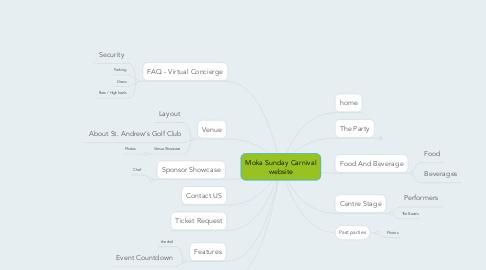 moka sunday carnival website mindmeister mind map