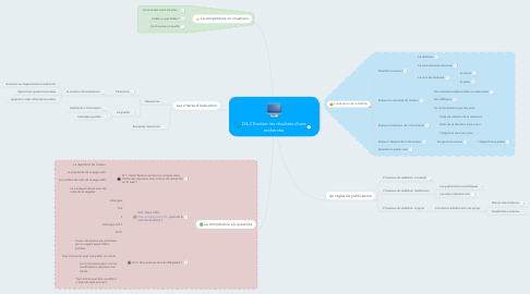 Mind Map: D4.2 Evaluer les résultats d'une recherche