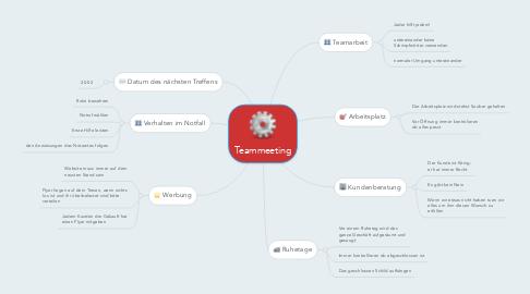Mind Map: Teammeeting
