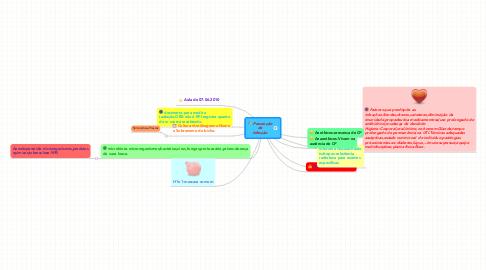 Mind Map: Prevenção de Infecção