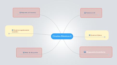 Mind Map: Circuitos Eléctricos II