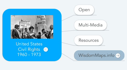 Mind Map: United States Civil Rights 1960 - 1973