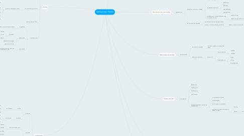 Mind Map: GEOLOGIA 7ºANO